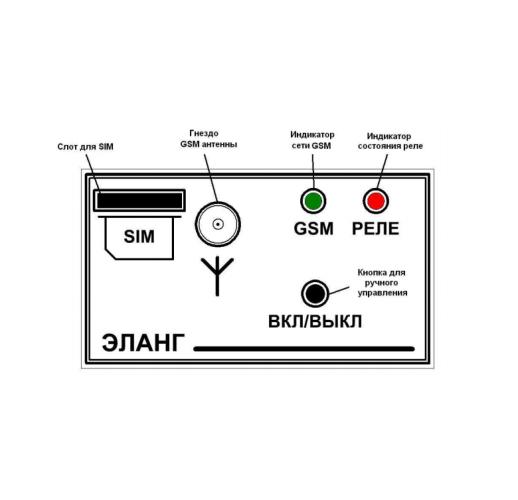 GSM Реле Эланг PowerControl